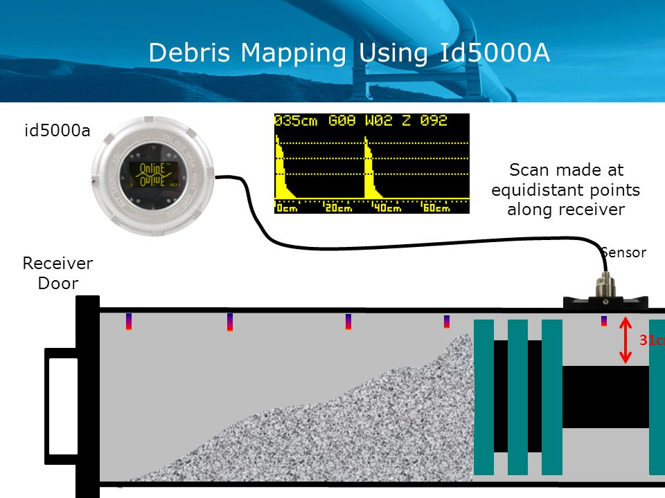 31cm Scan made at equidistant points along receiver Debris Mapping Using Id5000A id5000a Sensor Receiver Door