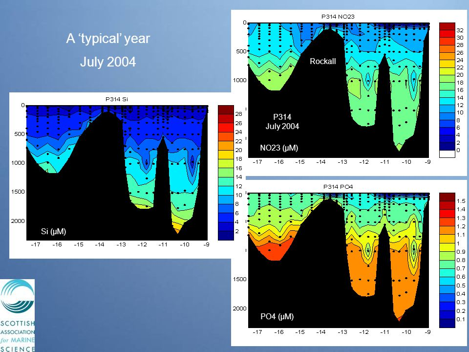 P314 July 2004 NO23 (μM) PO4 (μM) Si (μM) Rockall A 'typical' year July 2004