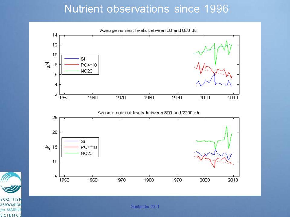 Santander 2011 Nutrient observations since 1996