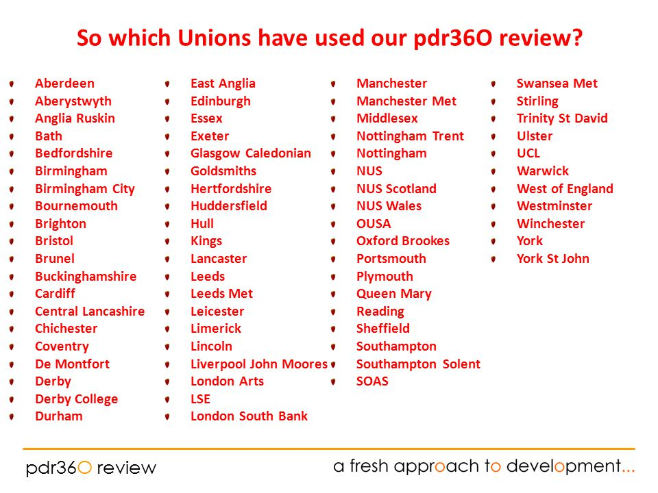 pdr36O review So which Unions have used our pdr36O review.