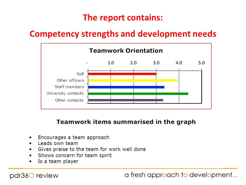 pdr36O review The report contains: Competency strengths and development needs