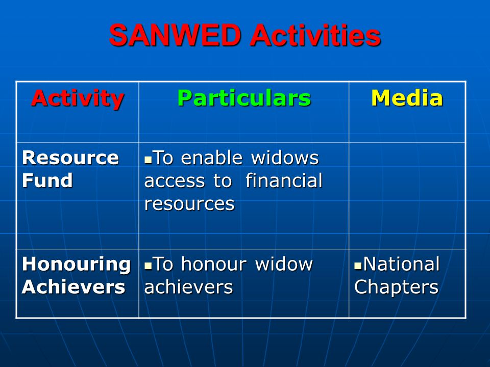SANWED Activities ActivityParticularsMedia Resource Fund To enable widows access to financial resources To enable widows access to financial resources Honouring Achievers To honour widow achievers To honour widow achievers National Chapters National Chapters
