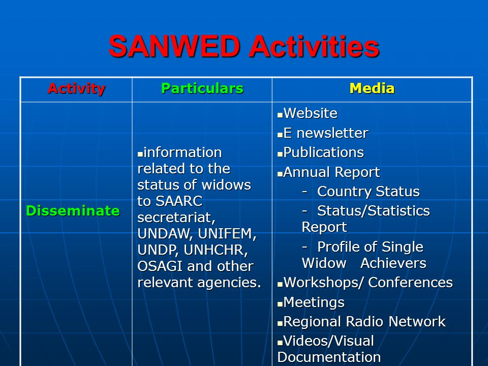 SANWED Activities ActivityParticularsMedia Disseminate information related to the status of widows to SAARC secretariat, UNDAW, UNIFEM, UNDP, UNHCHR, OSAGI and other relevant agencies.