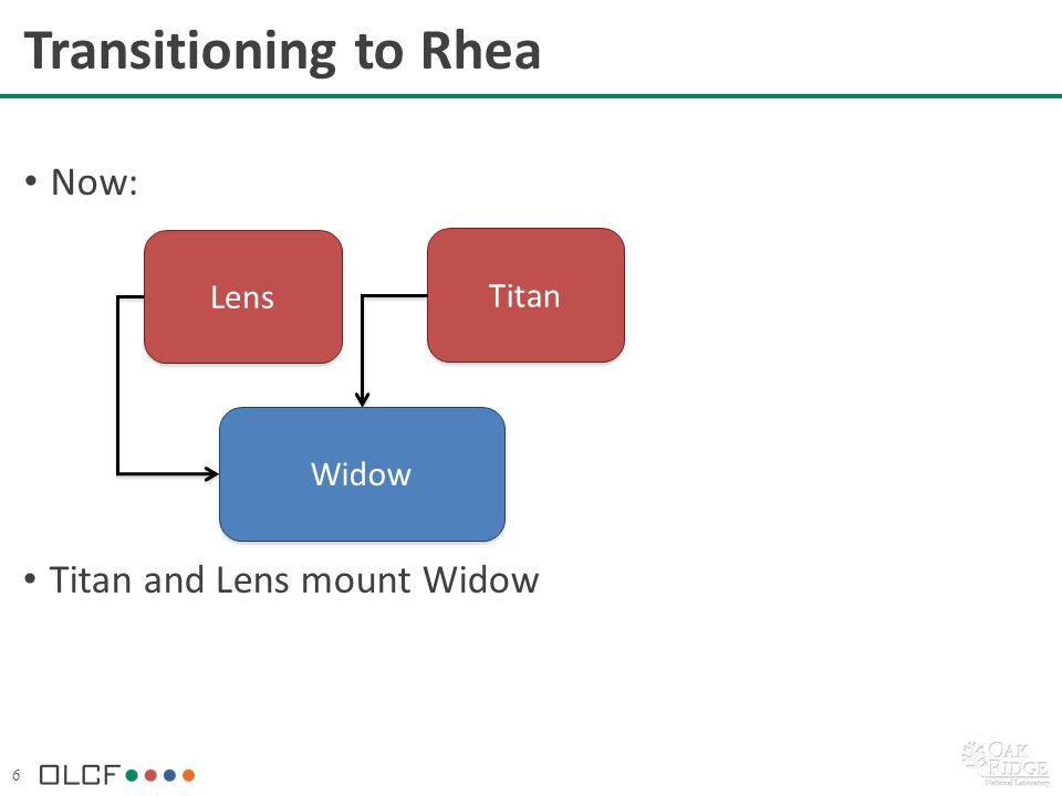 7 Transitioning to Rhea Titan Rhea Lens Widow Atlas Soon (mid-to-late November): Titan will mount both Atlas and Widow Move data to Atlas and take advantage of Rhea
