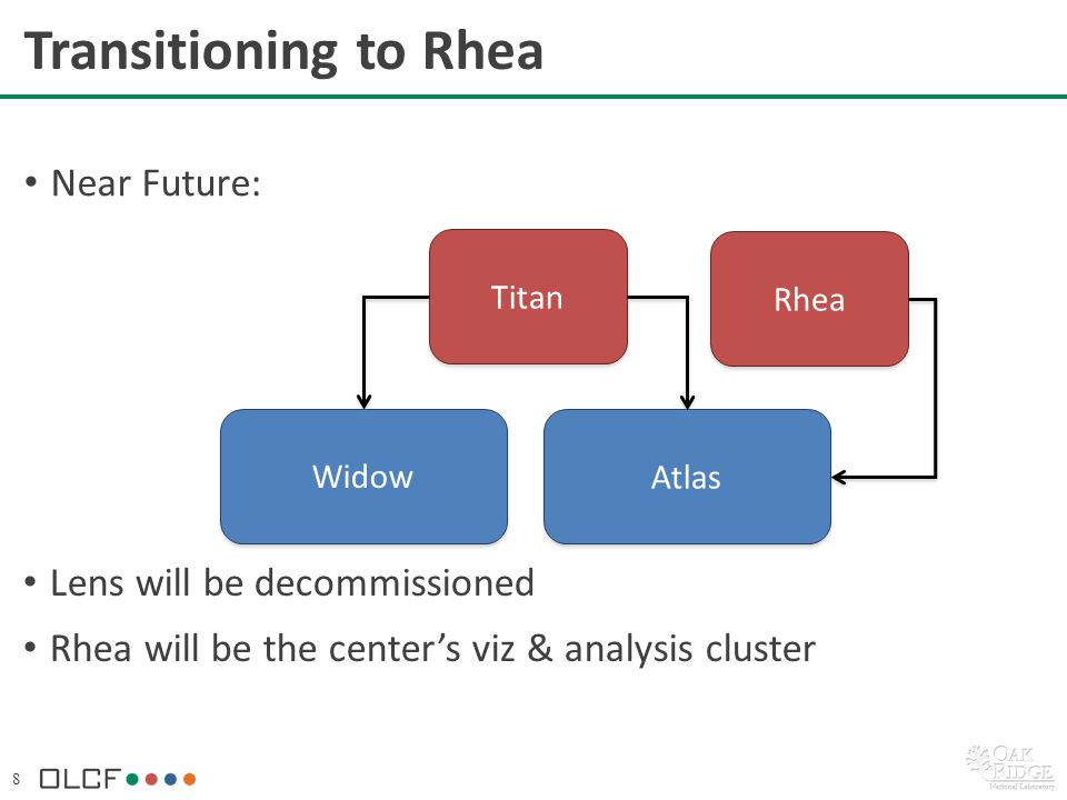 8 Transitioning to Rhea Titan Rhea Atlas Near Future: Lens will be decommissioned Rhea will be the center's viz & analysis cluster Widow