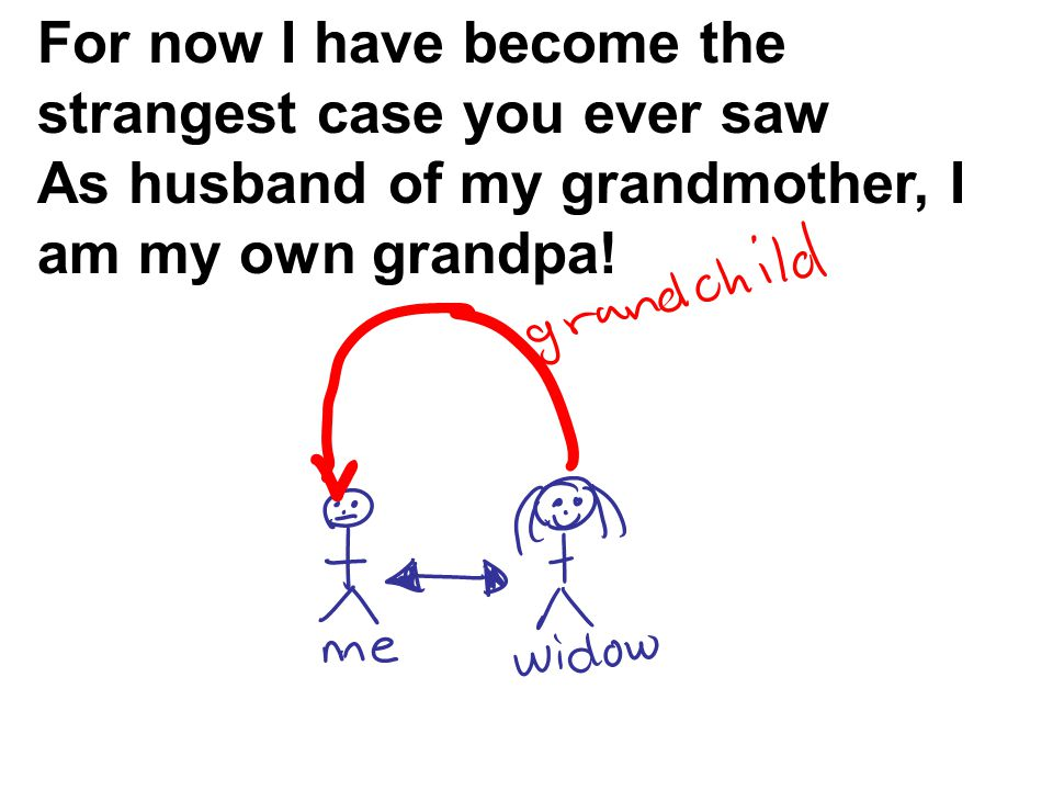 For now I have become the strangest case you ever saw As husband of my grandmother, I am my own grandpa!