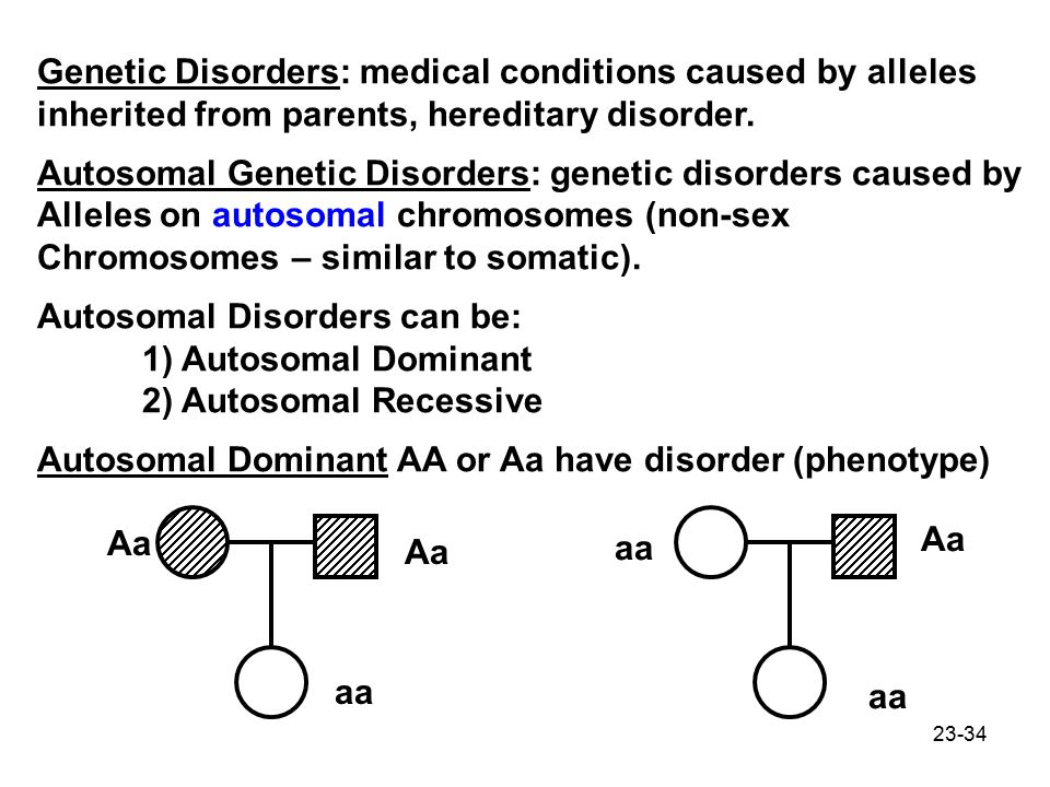23-34 Genetic Disorders: medical conditions caused by alleles inherited from parents, hereditary disorder.