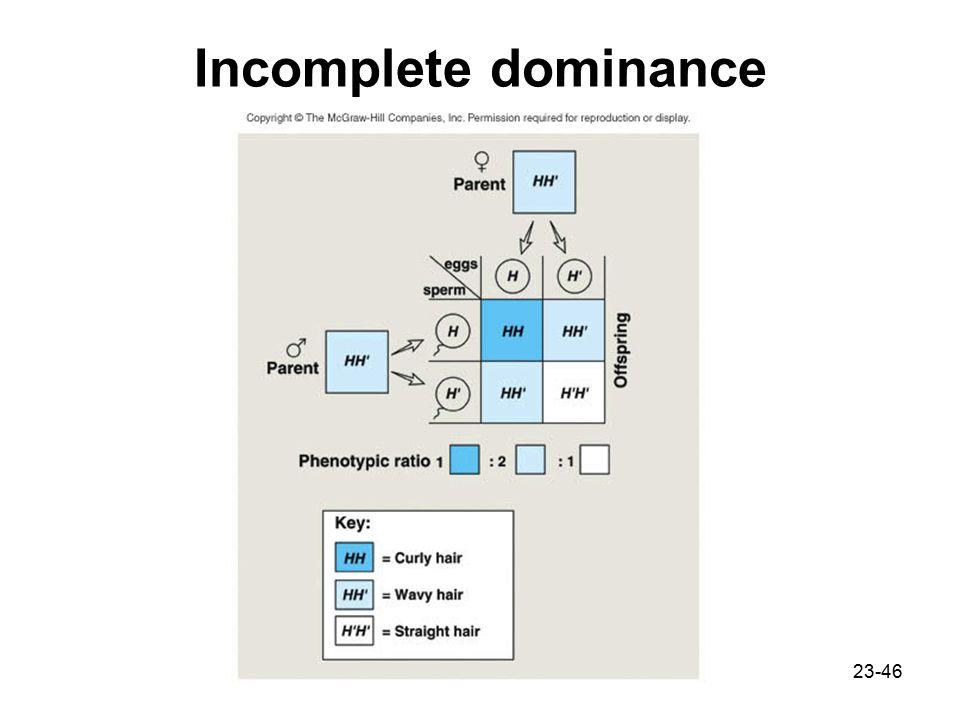 23-46 Incomplete dominance