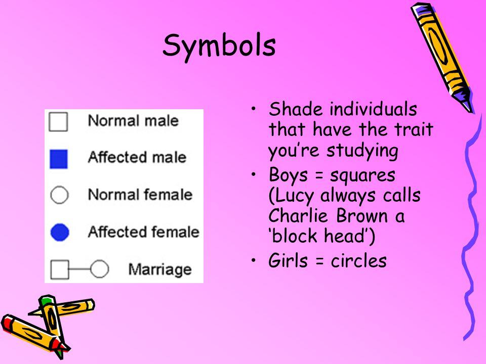 a)Freckles b)Earlobes c)Hair color d)Blood type