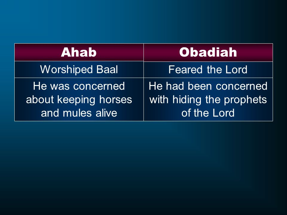 Feared the Lord AhabObadiah He had been concerned with hiding the prophets of the Lord He was concerned about keeping horses and mules alive Worshiped Baal