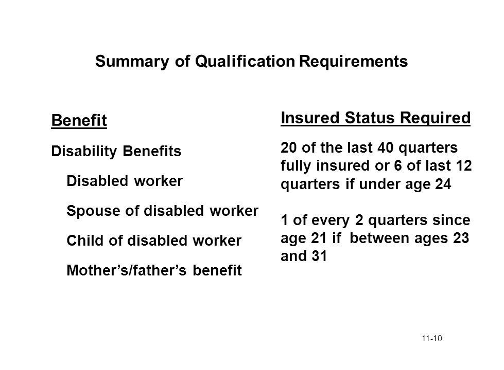 11-10 Summary of Qualification Requirements Benefit Disability Benefits Disabled worker Spouse of disabled worker Child of disabled worker Mother's/fa