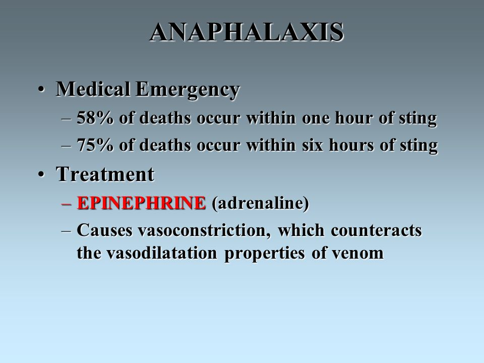 ANAPHALAXIS Medical EmergencyMedical Emergency –58% of deaths occur within one hour of sting –75% of deaths occur within six hours of sting TreatmentT