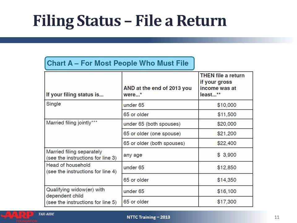 TAX-AIDE Filing Status – File a Return NTTC Training – 201311