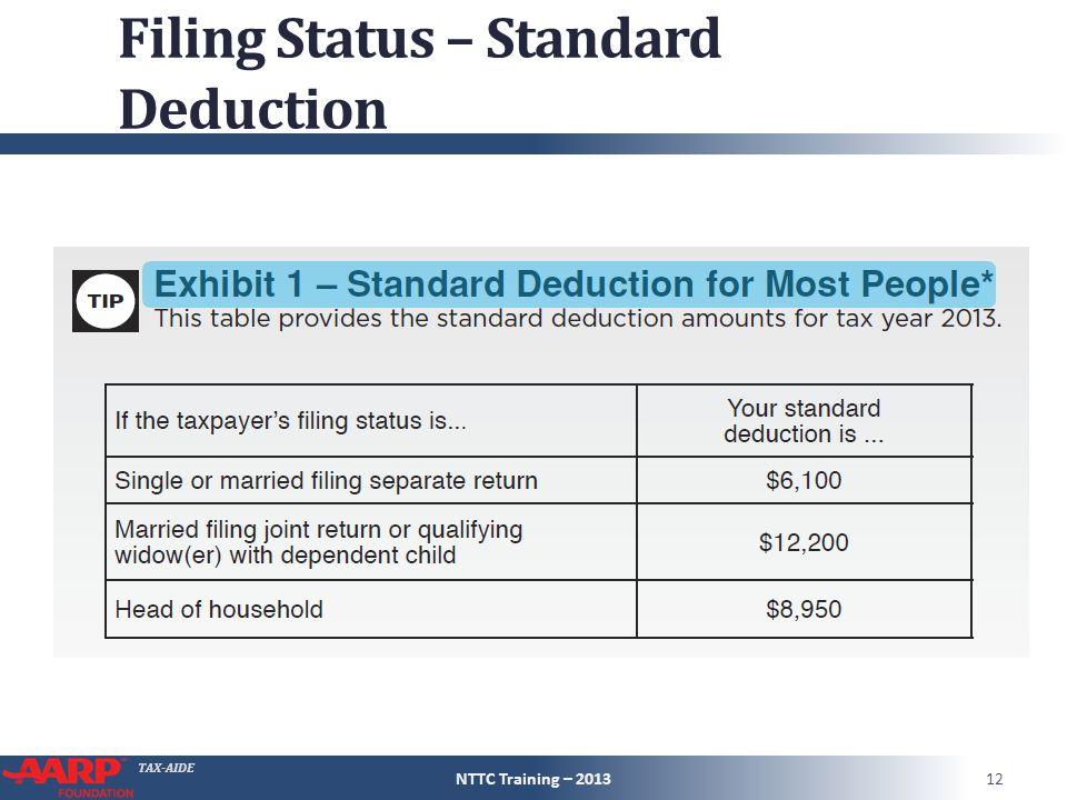 TAX-AIDE Filing Status – Standard Deduction NTTC Training – 201312