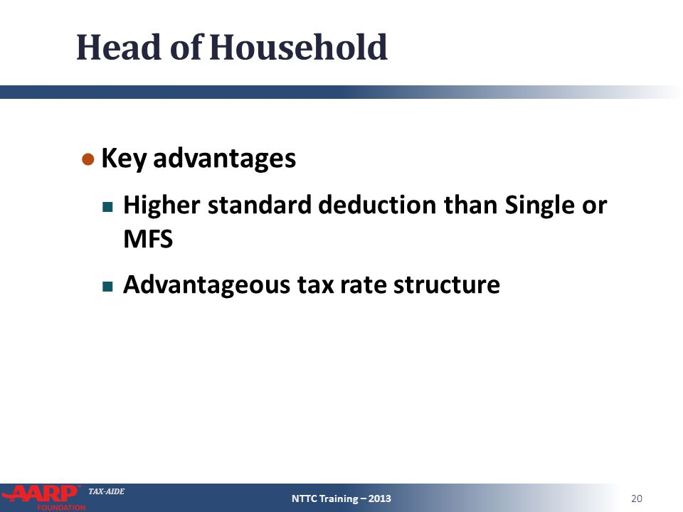 TAX-AIDE Head of Household ● Key advantages Higher standard deduction than Single or MFS Advantageous tax rate structure NTTC Training – 201320