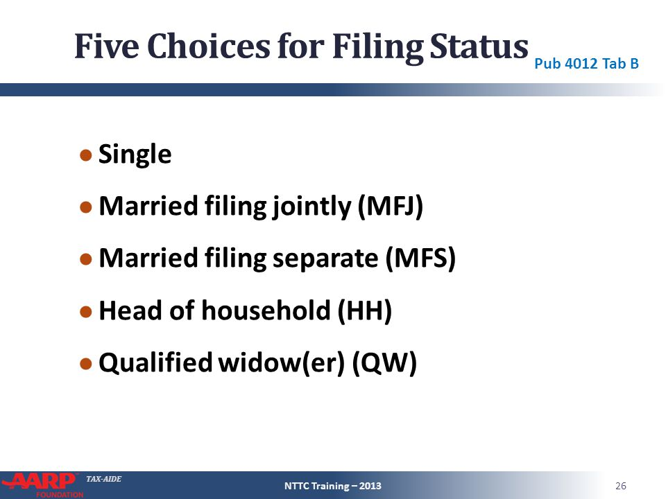 TAX-AIDE Five Choices for Filing Status ● Single ● Married filing jointly (MFJ) ● Married filing separate (MFS) ● Head of household (HH) ● Qualified w