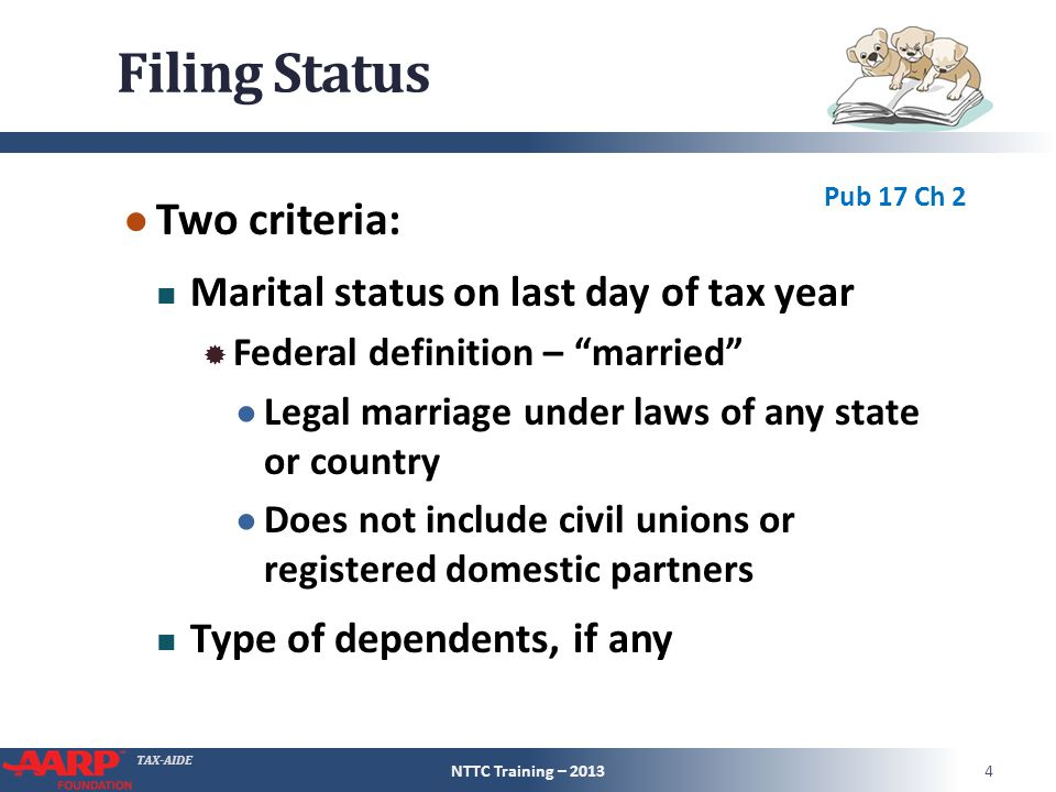 TAX-AIDE Married Filing Jointly ● Married on last day of year ● Common law marriage If recognized in state where started ● Spouse died during current year/not remarried ● Generally, most advantageous filing status NTTC Training – 201315