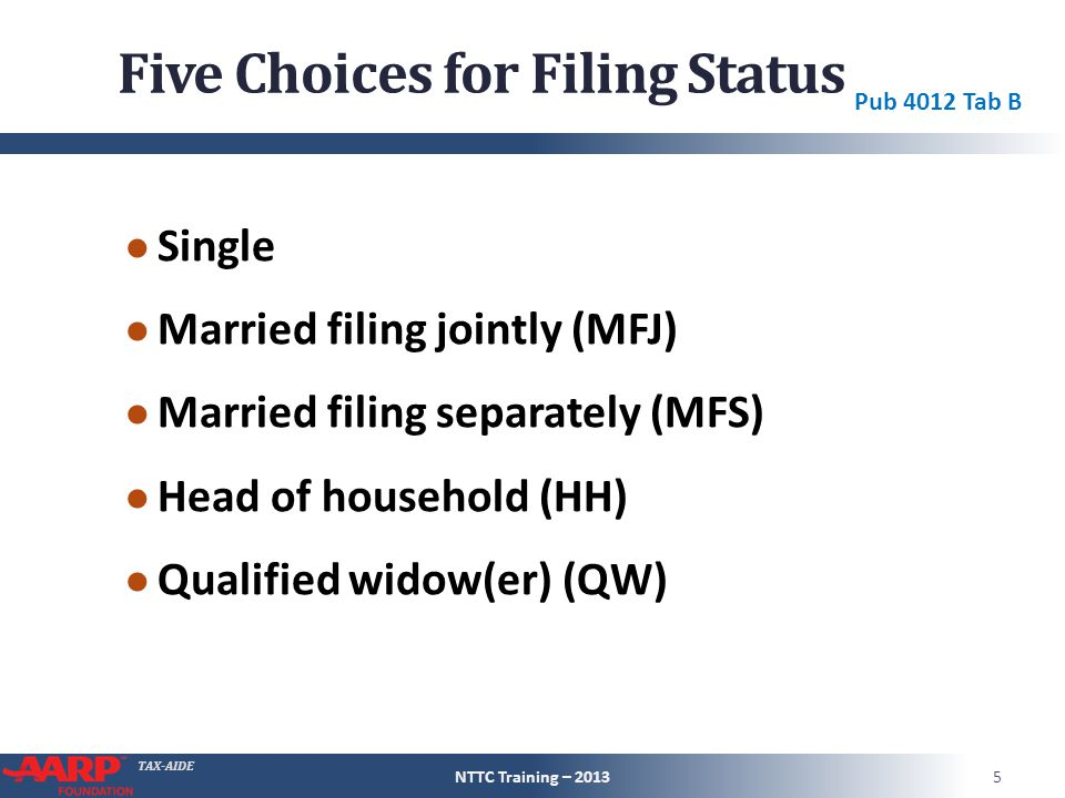TAX-AIDE Married Filing Separately ● Taxpayer chooses to file MFS ● Spouse has already filed MFS ● Married but separated ● Rare cases – more advantageous Generally, no children in home NTTC Training – 201316