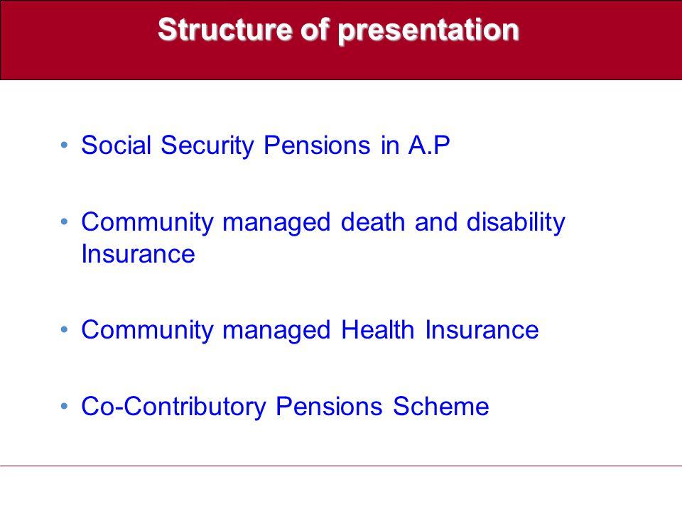 13 SOCIAL SECURITY PENSIONS