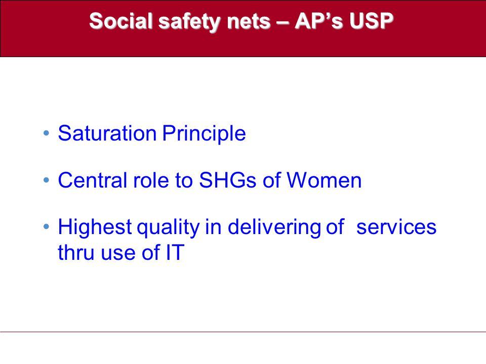 14 SOCIAL SECURITY PENSIONS
