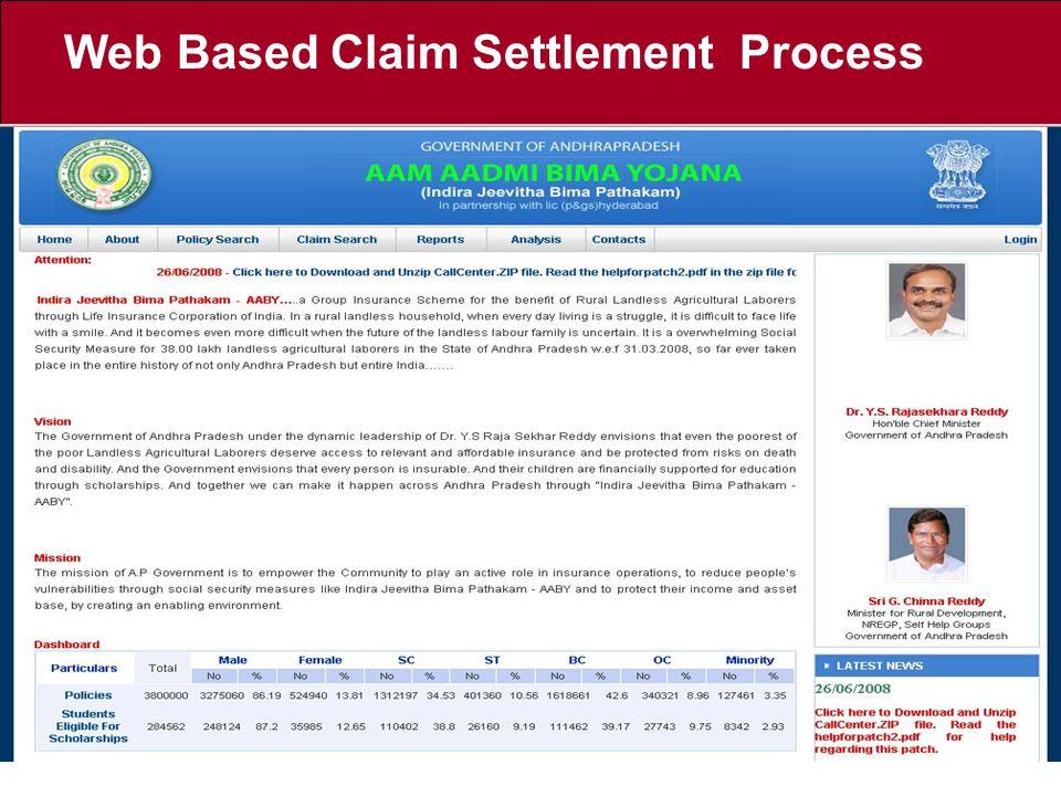 Web Based Claim Settlement Process