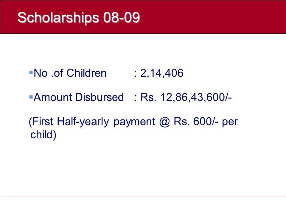 Scholarships 08-09  No.of Children: 2,14,406  Amount Disbursed: Rs.