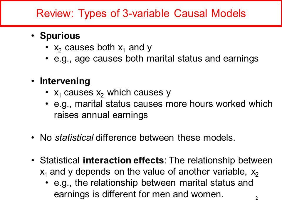 Review: Regression models using Stata see: http://www.bsos.umd.edu/socy/vanneman/socy601/conrinc.do 3