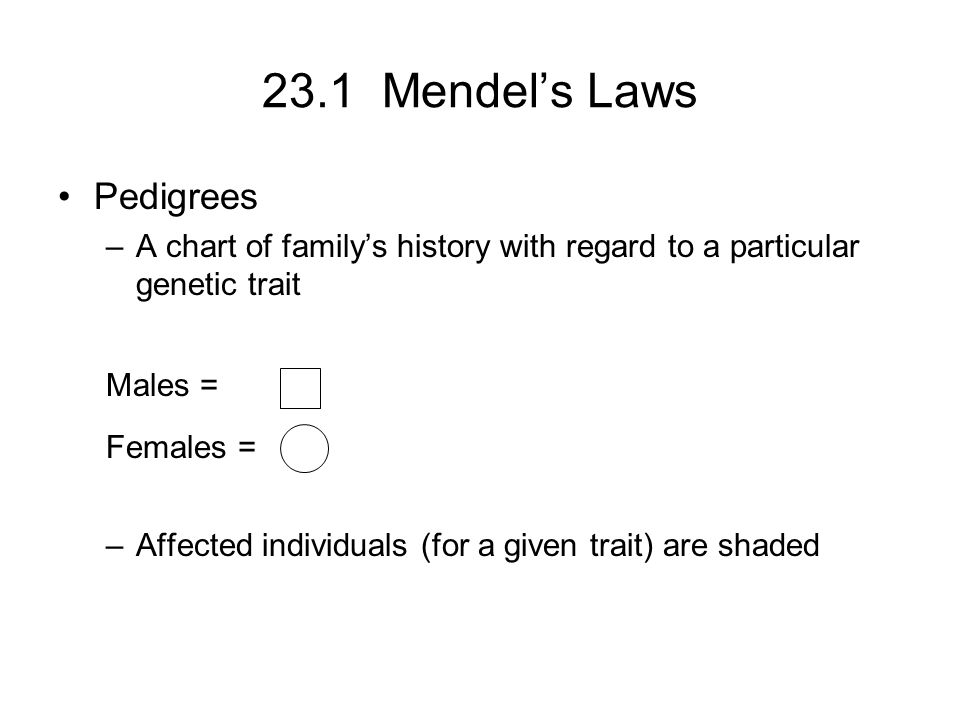 23.1 Mendel's Laws Pedigrees –A chart of family's history with regard to a particular genetic trait Males = Females = –Affected individuals (for a giv