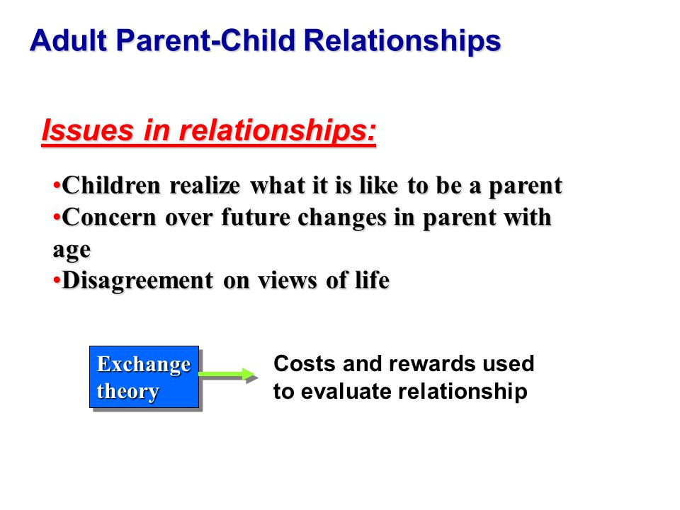 Adult Parent-Child Relationships Issues in relationships: Children realize what it is like to be a parentChildren realize what it is like to be a parent Concern over future changes in parent with ageConcern over future changes in parent with age Disagreement on views of lifeDisagreement on views of life Exchange theory Costs and rewards used to evaluate relationship