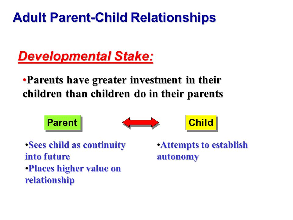 Adult Parent-Child Relationships Developmental Stake: Parents have greater investment in their children than children do in their parentsParents have greater investment in their children than children do in their parents Child Parent Attempts to establish autonomyAttempts to establish autonomy Sees child as continuity into futureSees child as continuity into future Places higher value on relationshipPlaces higher value on relationship