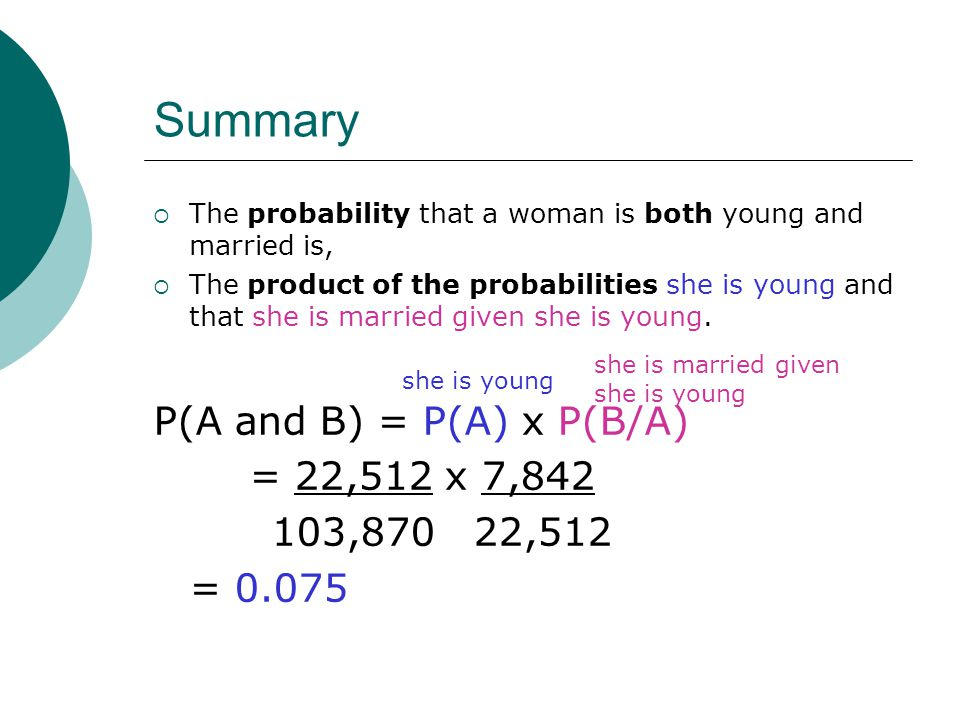 Summary  The probability that a woman is both young and married is,  The product of the probabilities she is young and that she is married given she is young.