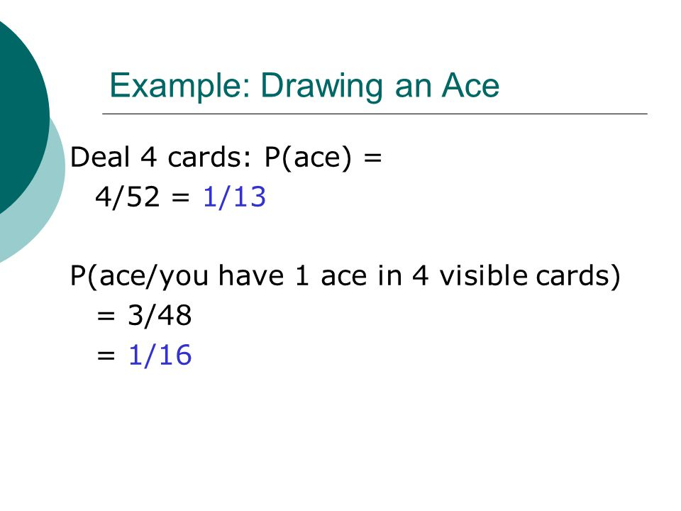 Example: Drawing an Ace Deal 4 cards: P(ace) = 4/52 = 1/13 P(ace/you have 1 ace in 4 visible cards) = 3/48 = 1/16
