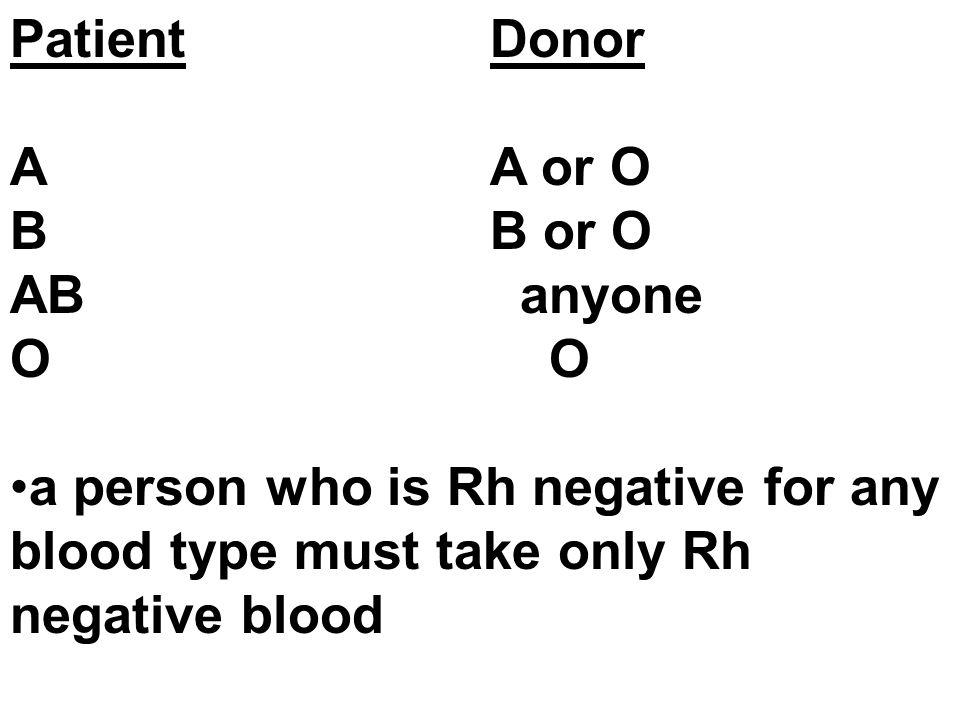 PatientDonor AA or O BB or O AB anyone O a person who is Rh negative for any blood type must take only Rh negative blood