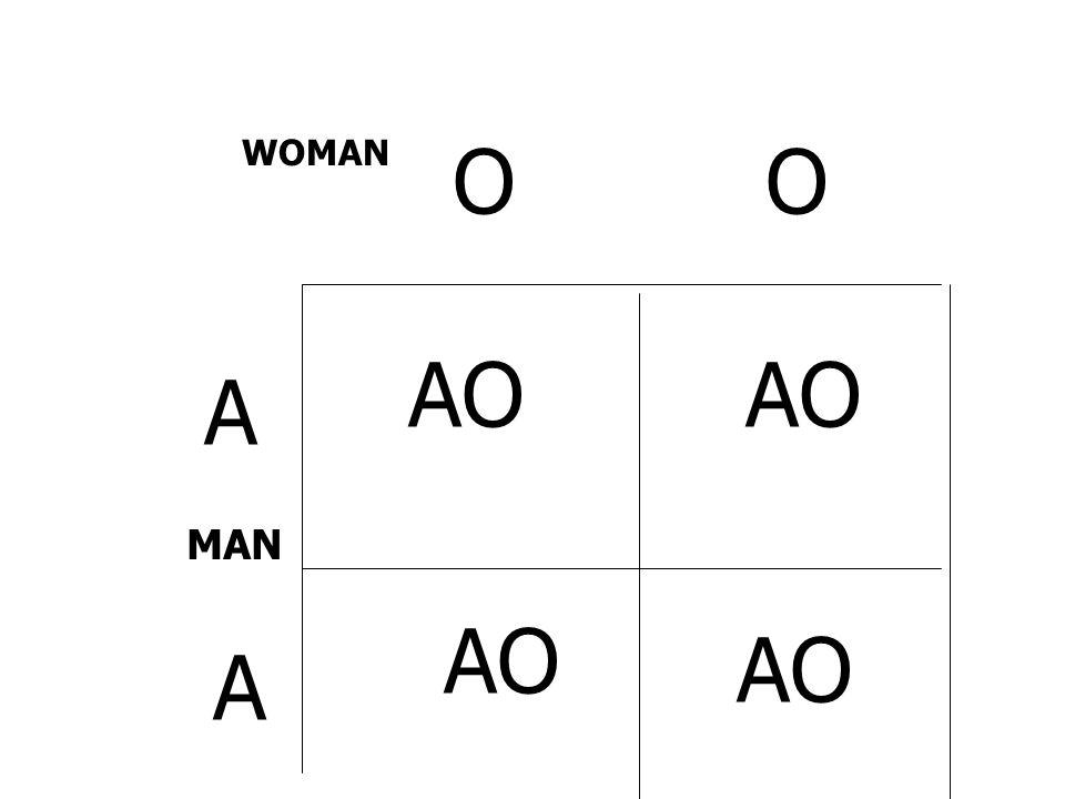 O A A AO WOMAN MAN