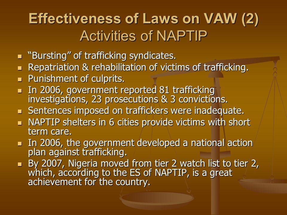 "Effectiveness of Laws on VAW (2) Activities of NAPTIP ""Bursting"" of trafficking syndicates. ""Bursting"" of trafficking syndicates. Repatriation & rehab"