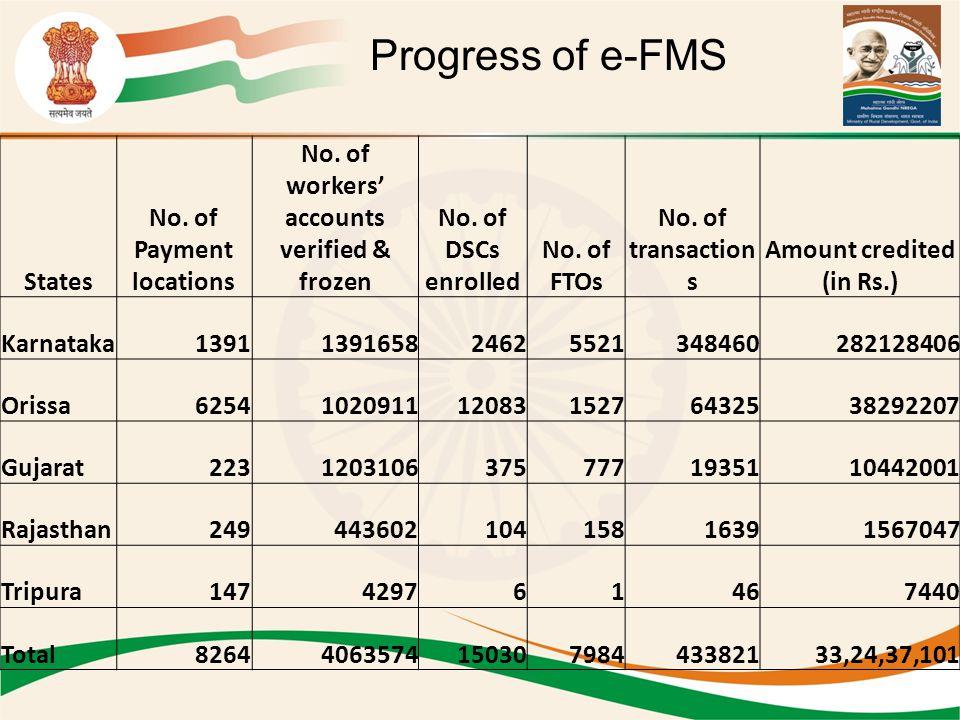 Progress of e-FMS States No. of Payment locations No.