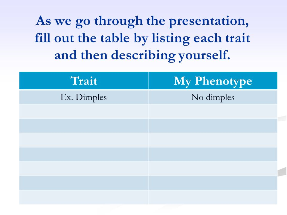As we go through the presentation, fill out the table by listing each trait and then describing yourself.
