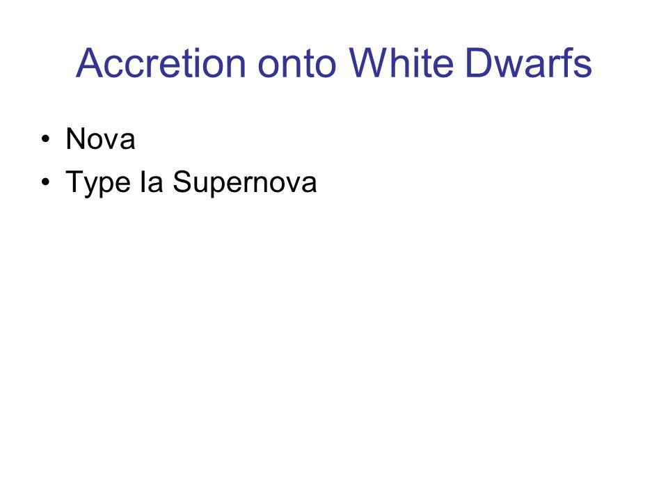 Accretion onto White Dwarfs Nova Type Ia Supernova