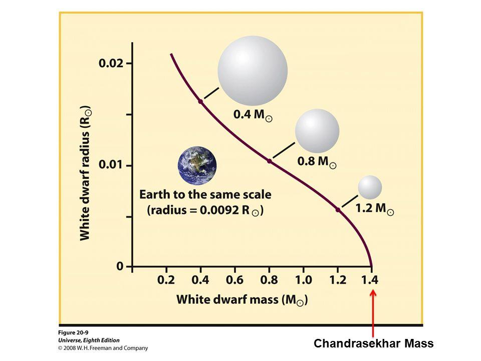Chandrasekhar Mass