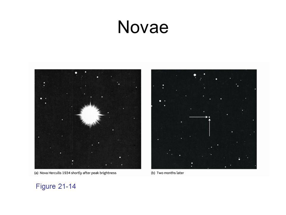Novae Figure 21-14