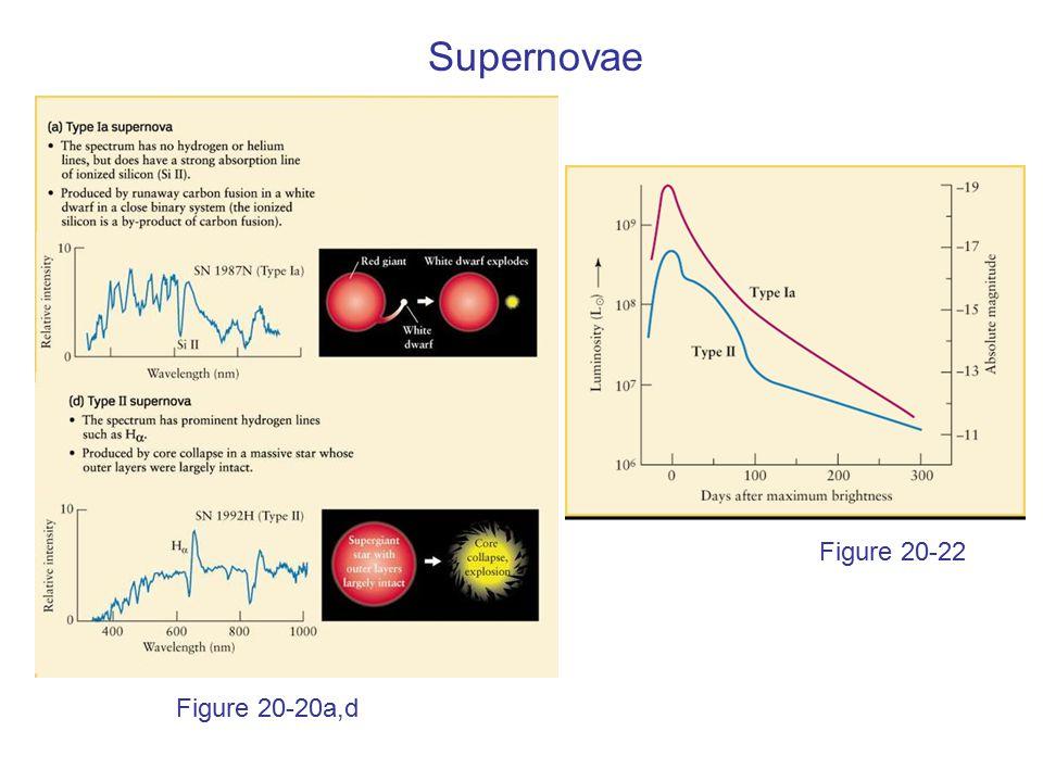 Figure 20-20a,d Figure 20-22 Supernovae