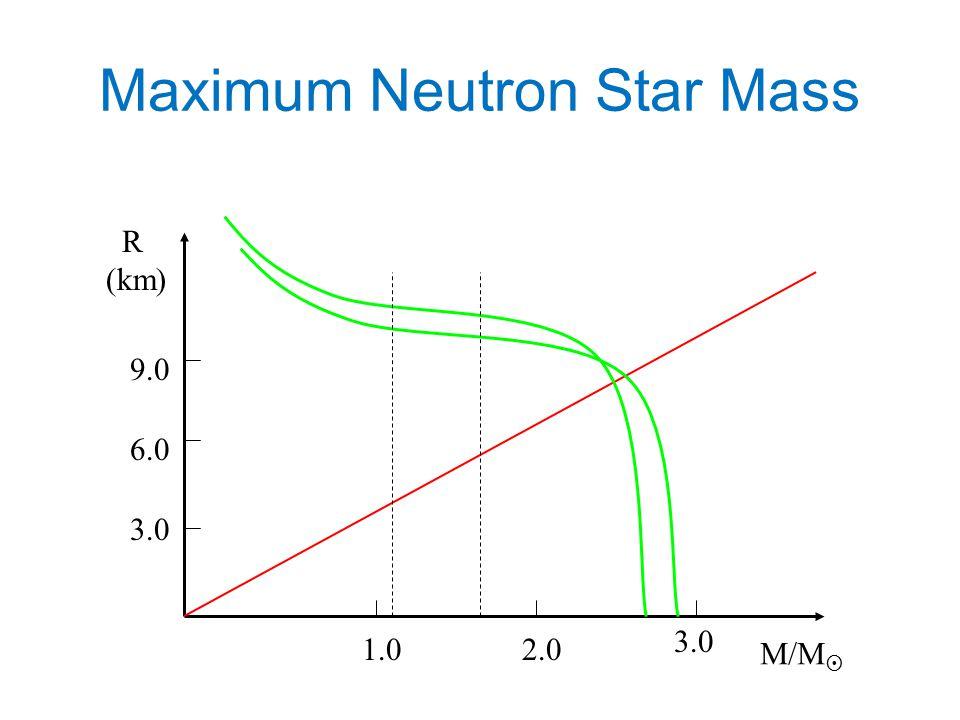 Maximum Neutron Star Mass R (km) M/M  3.0 6.0 9.0 2.01.0 3.0