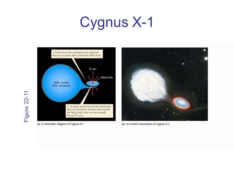 Cygnus X-1 Figure 22-11