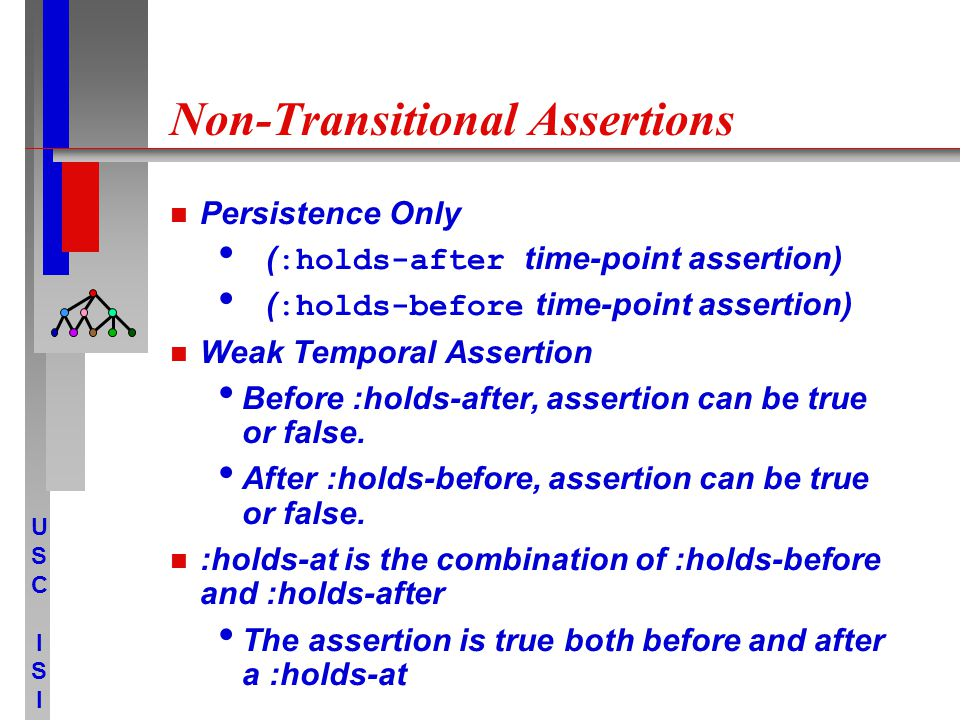 USCISIUSCISI Non-Transitional Assertions Persistence Only ( :holds-after time-point assertion) ( :holds-before time-point assertion) Weak Temporal Assertion Before :holds-after, assertion can be true or false.