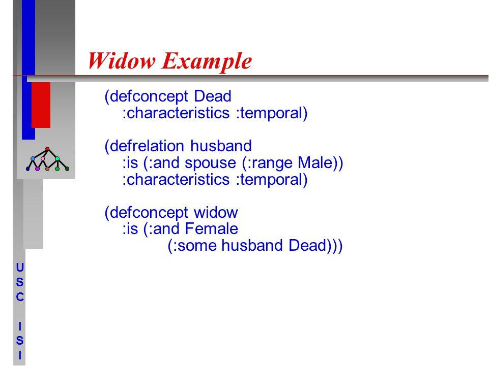 USCISIUSCISI Widow Example (defconcept Dead :characteristics :temporal) (defrelation husband :is (:and spouse (:range Male)) :characteristics :temporal) (defconcept widow :is (:and Female (:some husband Dead)))