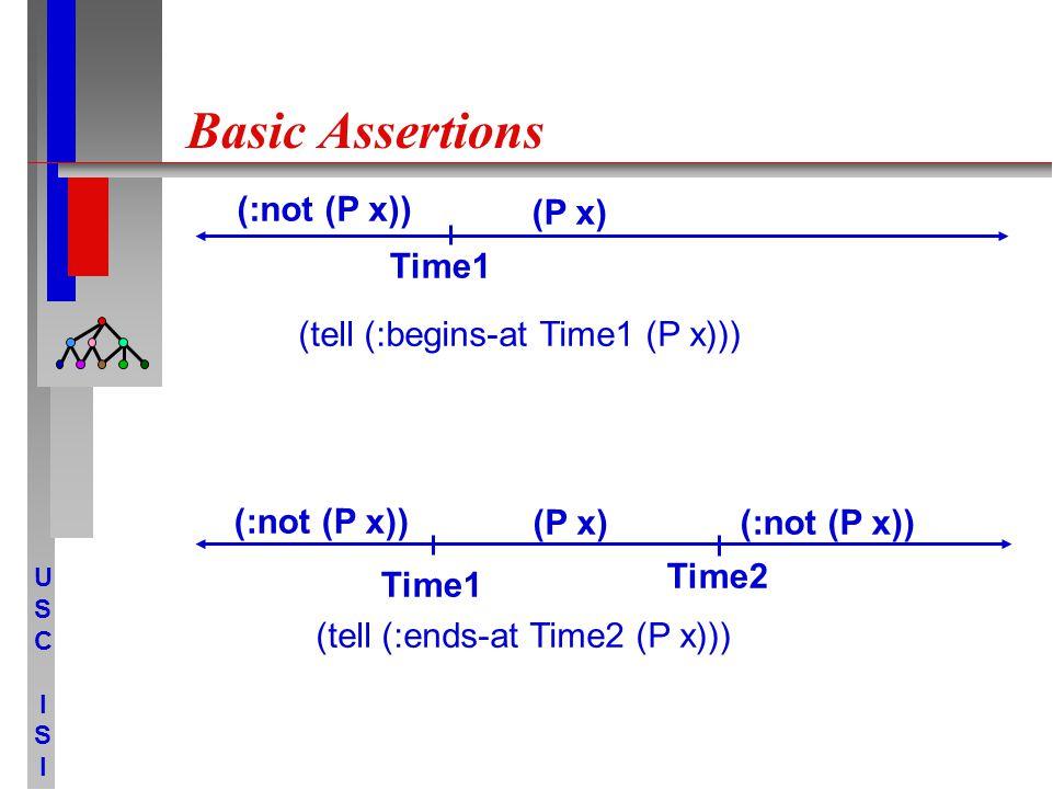 USCISIUSCISI Basic Assertions (P x) (:not (P x)) Time1 (tell (:begins-at Time1 (P x))) (P x) (:not (P x)) Time1 (tell (:ends-at Time2 (P x))) Time2 (:not (P x))