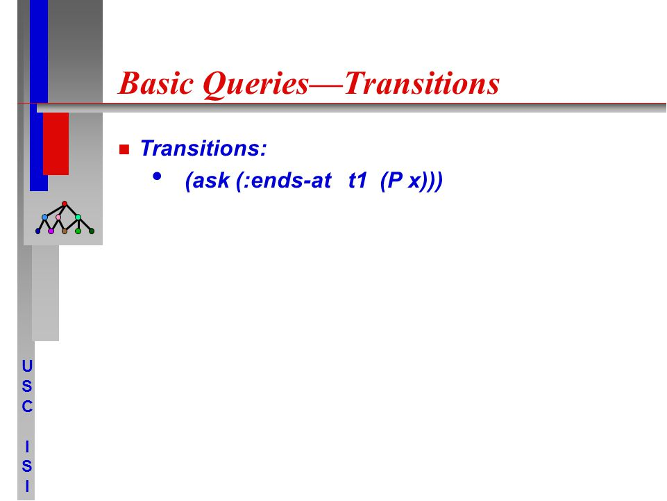 USCISIUSCISI Basic Queries—Transitions Transitions: (ask (:ends-at t1 (P x)))