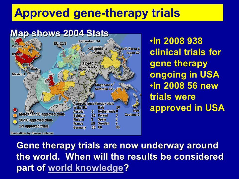 Gene therapy trials are now underway around the world.