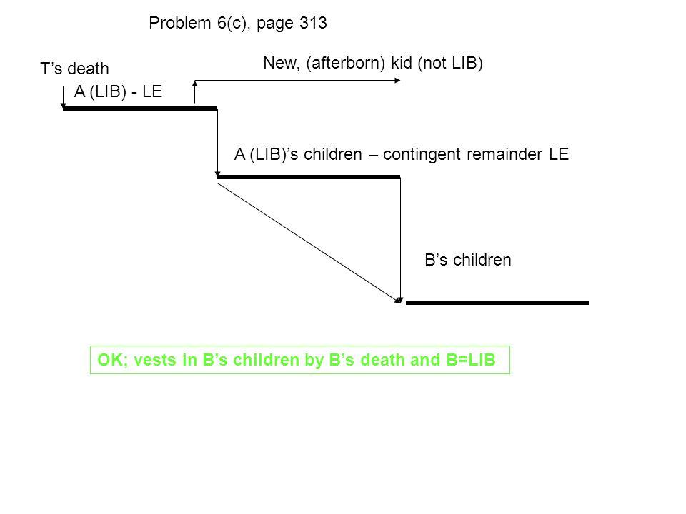 T's death A (LIB) - LE A (LIB)'s children – contingent remainder LE Problem 6(c), page 313 B's children OK; vests in B's children by B's death and B=L