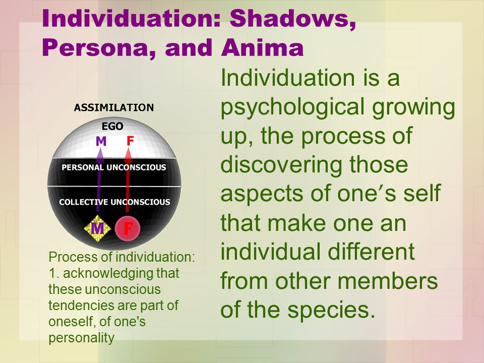 Individuation is a psychological growing up, the process of discovering those aspects of one ' s self that make one an individual different from other members of the species.
